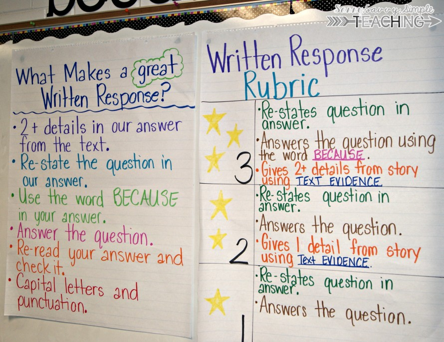 teaching persuasive essays 3rd grade 3rd grade sample 1 sample 2 select the sample links at left to view real examples of third grade writing at different skill research-based teaching.