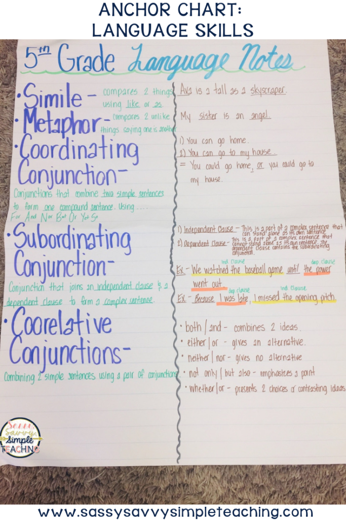 The Best Anchor Charts - Sassy Savvy Simple Teaching