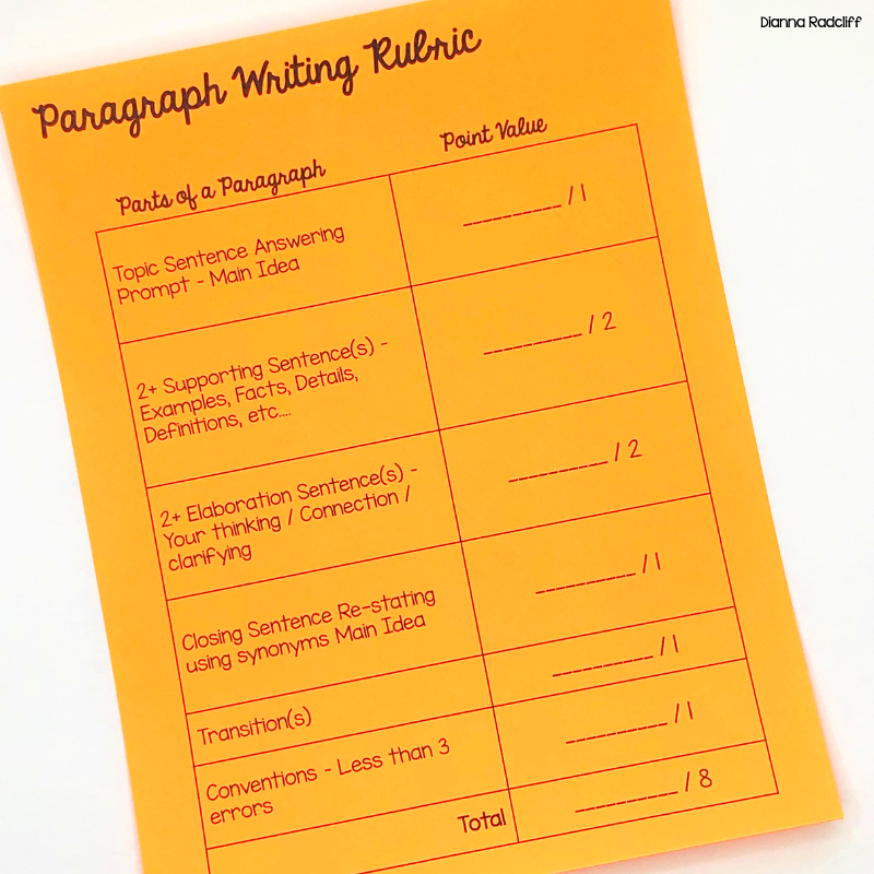Paragraph Writing Rubric - Sassy Savvy Simple Teaching